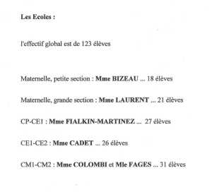 2008 - Les ECOLES