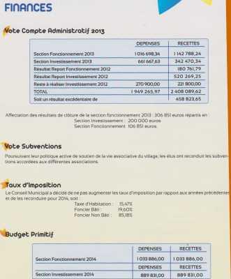 Comptes 2013