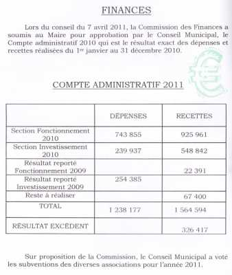 Comptes de l'Exercice 2010
